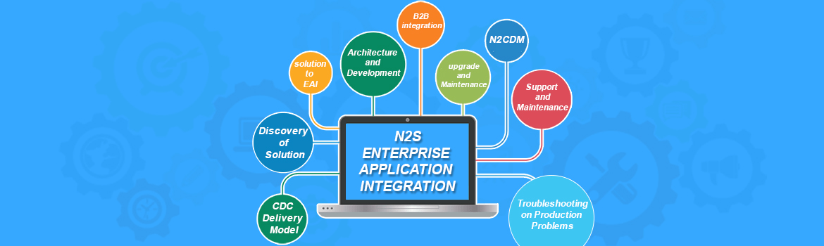 Enterprise application integration our approach malvernweather Gallery